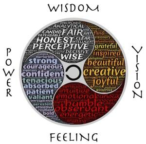 wisdom-666135_640